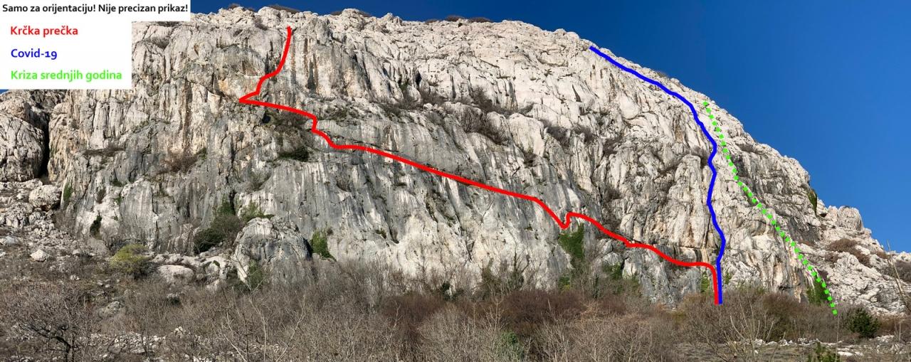 0 Belove stene - dugi smjerovi